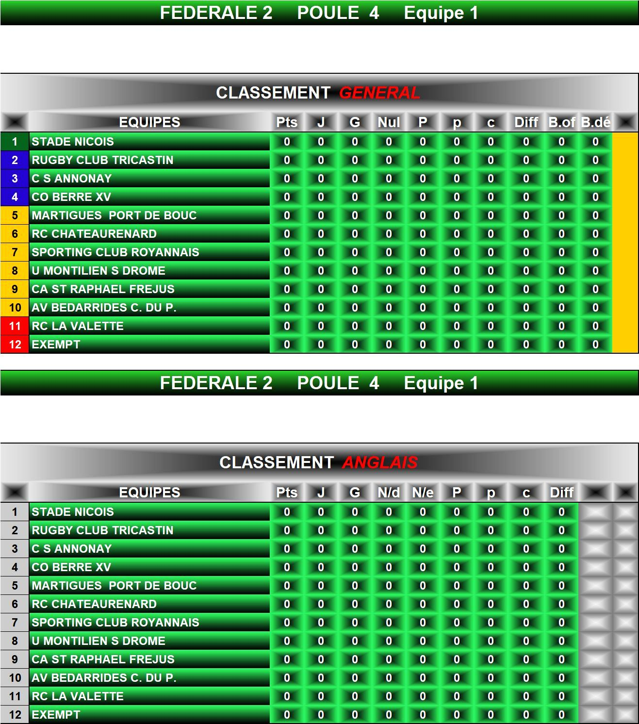 Classement Equ 1
