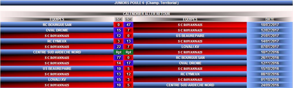 Calendrier Juniors