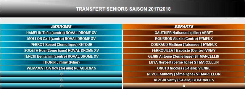Transferts 2017