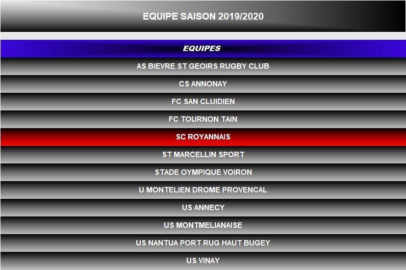 Equipes SAISON 2019__2020