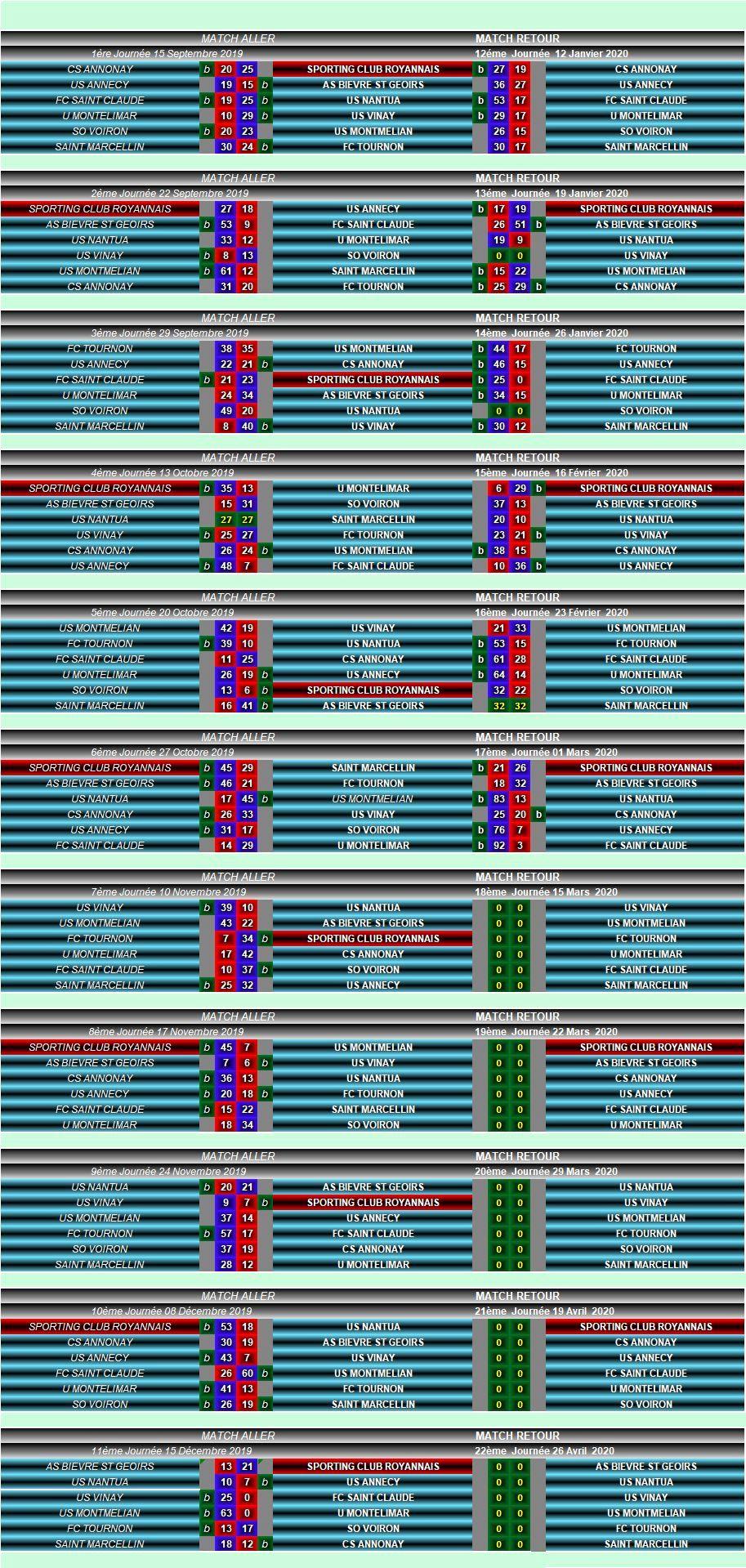 Calendrier Séniors 2