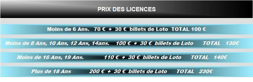 Prix des Licences