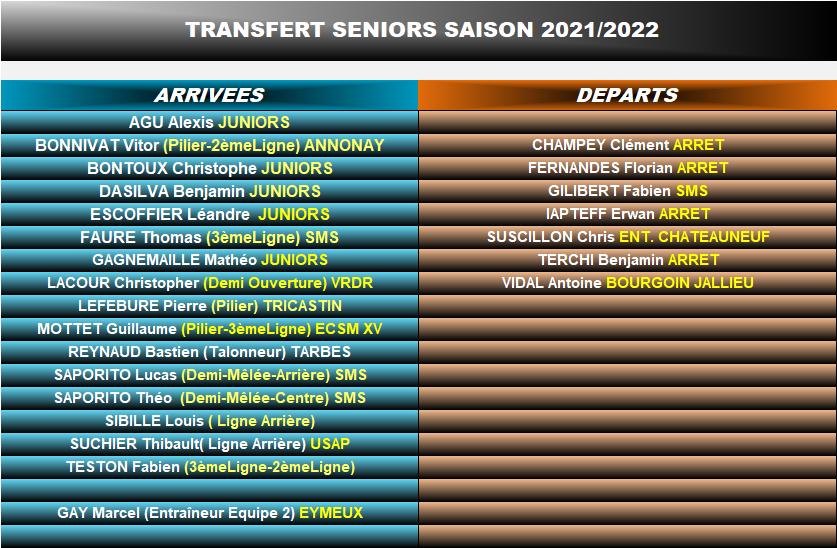 Transferts 2021/2022