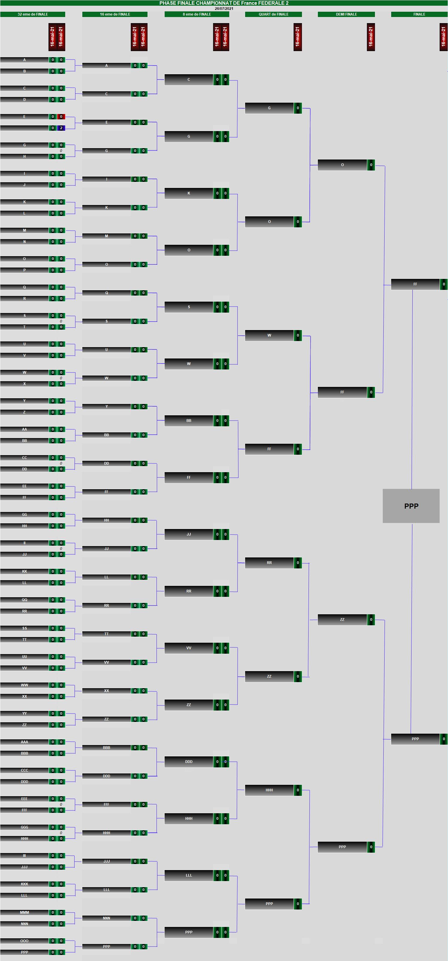 Finale Equipe 1